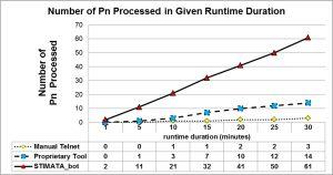 Runtime_Statistik